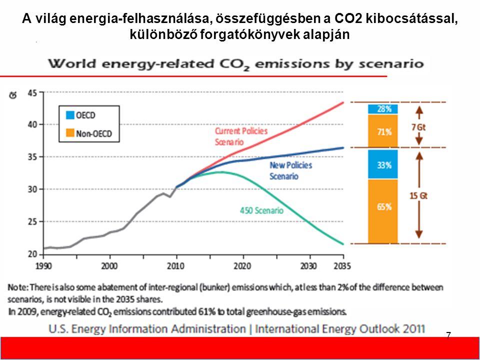 A világ primer olaj igénye és olajárai, különböző forgatókönyvek alapján 8 Forrás: World Energy Outlook 2010 - GLOBAL ENERGY TRENDS