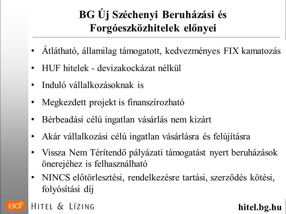 Fedezetek / Hitelösszeg példák - AVHGA Hitelcél, fedezet (MHUF) Projekt összege (MHUF) Ingatlan- fedezet(ek) összes piaci értéke (MHUF) Maximálisan adható hitelösszeg AVHGA kezesség nélkül (MHUF) AVHGA kezességgel (MHUF) Üzlethelyiség megvásárlása Győrben: 6363 3850 Üzlethelyiség megvásárlása Győrben: 45 Beruházáshoz kapcsolódó forgóeszköz/gép: 18 63452750 Üzlethelyiség megvásárlása Komáromban: 5050 2440 Üzlethelyiség megvásárlása Komáromban: 50 + 32 MHUF értékű lakás pótfedezet Budapesten 508245--- hitel.bg.hu