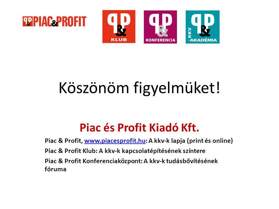 Köszönöm figyelmüket. Piac és Profit Kiadó Kft.
