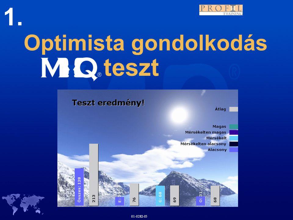 01-0282-05 Optimista gondolkodás teszt 1.