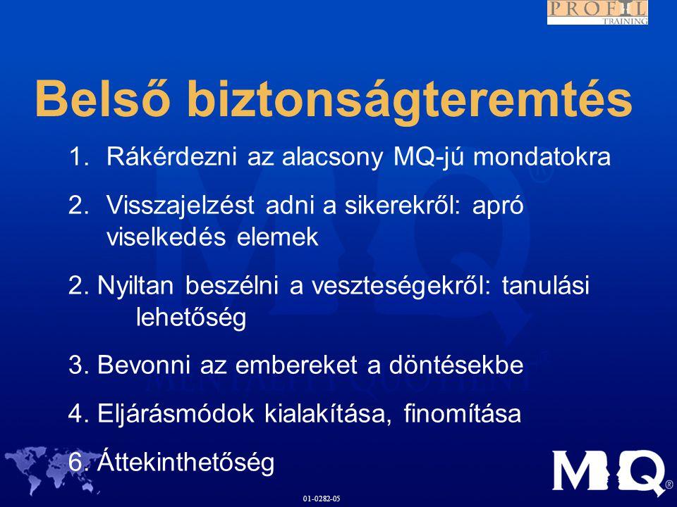 01-0282-05 Belső biztonságteremtés 1.Rákérdezni az alacsony MQ-jú mondatokra 2.Visszajelzést adni a sikerekről: apró viselkedés elemek 2. Nyiltan besz