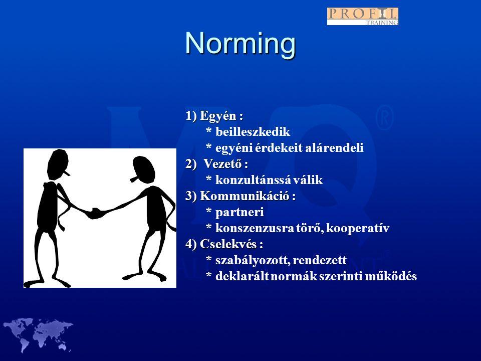 Norming 1) Egyén : * beilleszkedik * egyéni érdekeit alárendeli 2) Vezető : * konzultánssá válik 3) Kommunikáció : * partneri * konszenzusra törő, koo