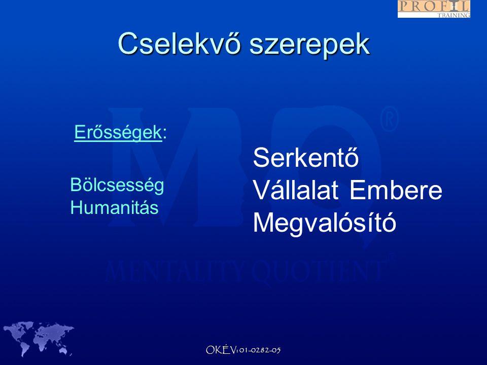 Cselekvő szerepek OKÉV: 01-0282-05 Serkentő Vállalat Embere Megvalósító Bölcsesség Humanitás Erősségek: