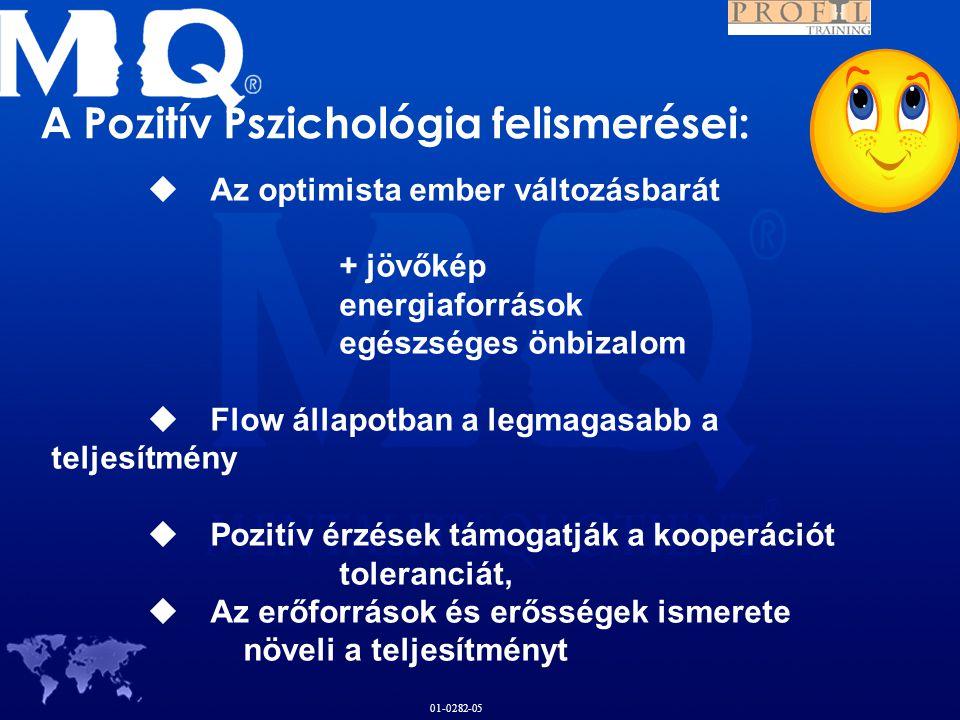 01-0282-05 A Pozitív Pszichológia felismerései:  Az optimista ember változásbarát + jövőkép energiaforrások egészséges önbizalom  Flow állapotban