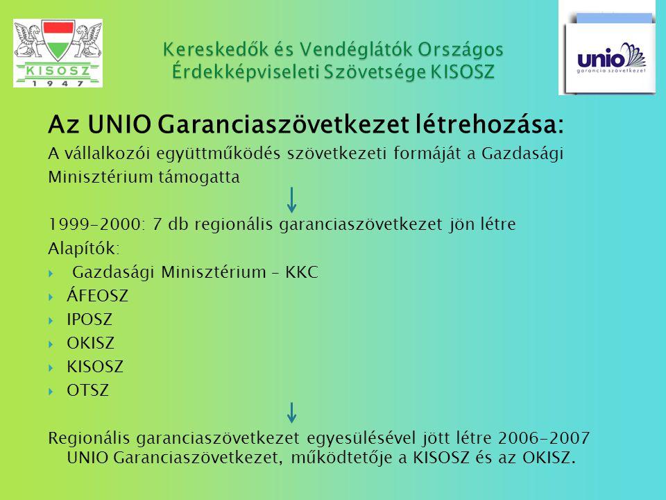 Az UNIO Garanciaszövetkezet létrehozása: A vállalkozói együttműködés szövetkezeti formáját a Gazdasági Minisztérium támogatta 1999-2000: 7 db regionál