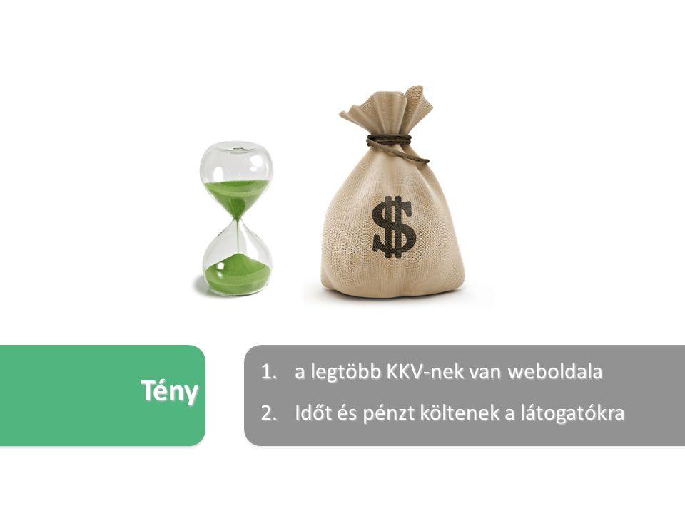 1.a legtöbb KKV-nek van weboldala 2.Időt és pénzt költenek a látogatókra Tény