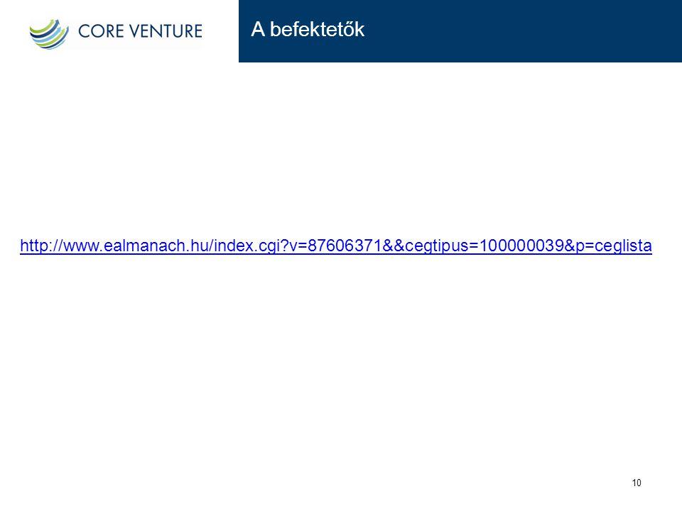 A befektetők 10 http://www.ealmanach.hu/index.cgi?v=87606371&&cegtipus=100000039&p=ceglista