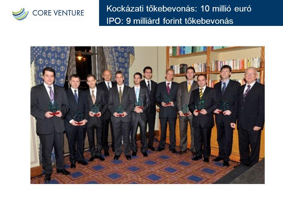 Kockázati tőkebevonás: 10 millió euró IPO: 9 milliárd forint tőkebevonás