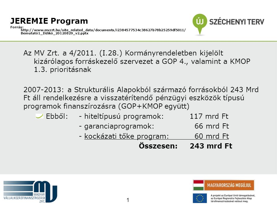 Az MV Zrt. a 4/2011. (I.28.) Kormányrendeletben kijelölt kizárólagos forráskezelő szervezet a GOP 4., valamint a KMOP 1.3. prioritásnak 2007-2013: a S