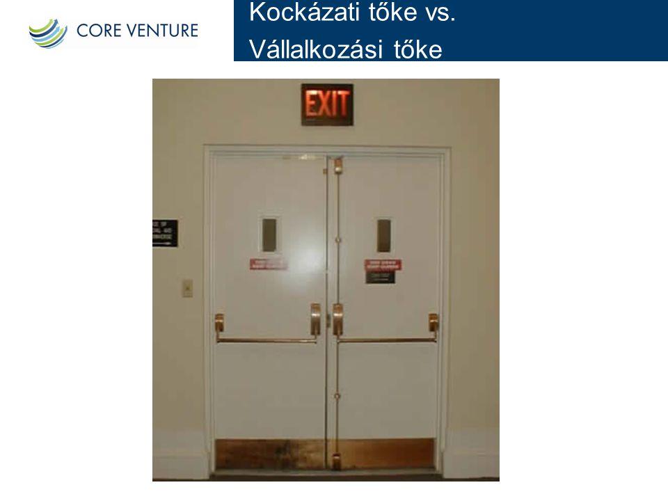 Köszönöm a figyelmet.Core Venture Kockázati Tőkealap-kezelő Zrt.