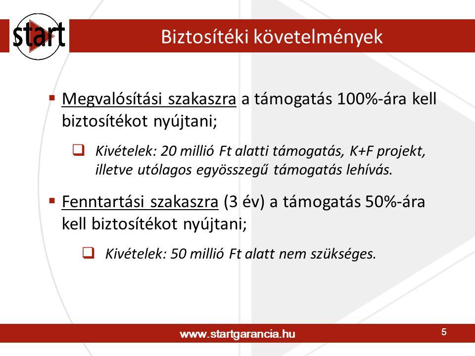 www.startgarancia.hu 5 Biztosítéki követelmények  Megvalósítási szakaszra a támogatás 100%-ára kell biztosítékot nyújtani;  Kivételek: 20 millió Ft alatti támogatás, K+F projekt, illetve utólagos egyösszegű támogatás lehívás.