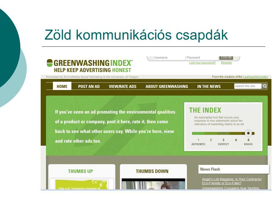 Zöld kommunikációs csapdák