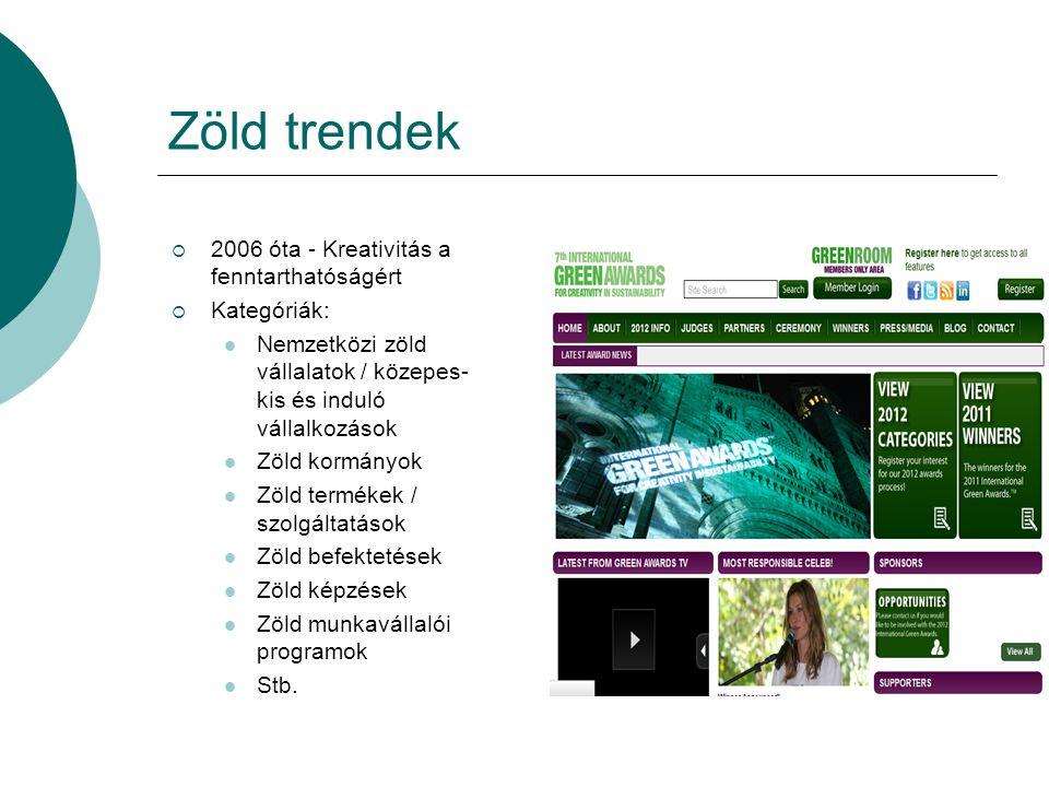 Zöld trendek  2006 óta - Kreativitás a fenntarthatóságért  Kategóriák: Nemzetközi zöld vállalatok / közepes- kis és induló vállalkozások Zöld kormányok Zöld termékek / szolgáltatások Zöld befektetések Zöld képzések Zöld munkavállalói programok Stb.