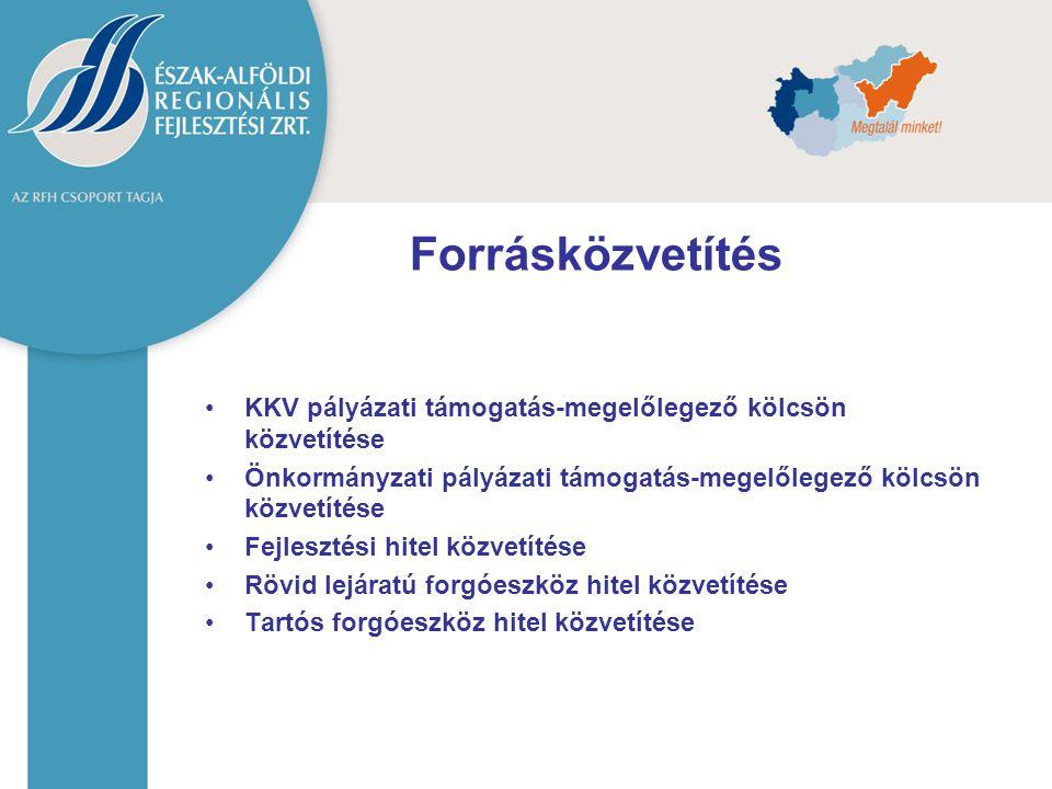 Forrásközvetítés KKV pályázati támogatás-megelőlegező kölcsön közvetítése Önkormányzati pályázati támogatás-megelőlegező kölcsön közvetítése Fejleszté