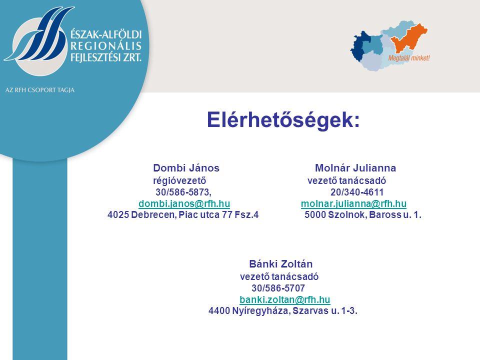 Dombi János Molnár Julianna régióvezető vezető tanácsadó 30/586-5873, 20/340-4611 dombi.janos@rfh.hu molnar.julianna@rfh.hudombi.janos@rfh.humolnar.ju