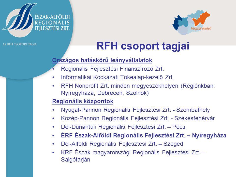 RFH csoport tagjai Országos hatáskörű leányvállalatok Regionális Fejlesztési Finanszírozó Zrt. Informatikai Kockázati Tőkealap-kezelő Zrt. RFH Nonprof