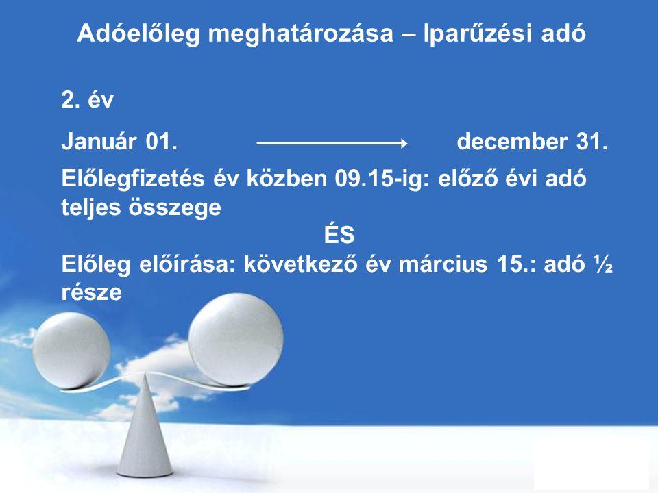 Free Powerpoint Templates Page 11 Adóelőleg meghatározása – Iparűzési adó 2. év Január 01. december 31. Előlegfizetés év közben 09.15-ig: előző évi ad
