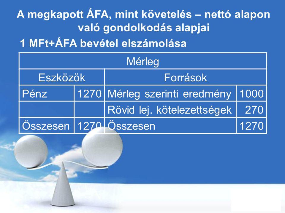 Free Powerpoint Templates Page 57 A megkapott ÁFA, mint követelés – nettó alapon való gondolkodás alapjai 1 MFt+ÁFA bevétel elszámolása Mérleg Eszközö