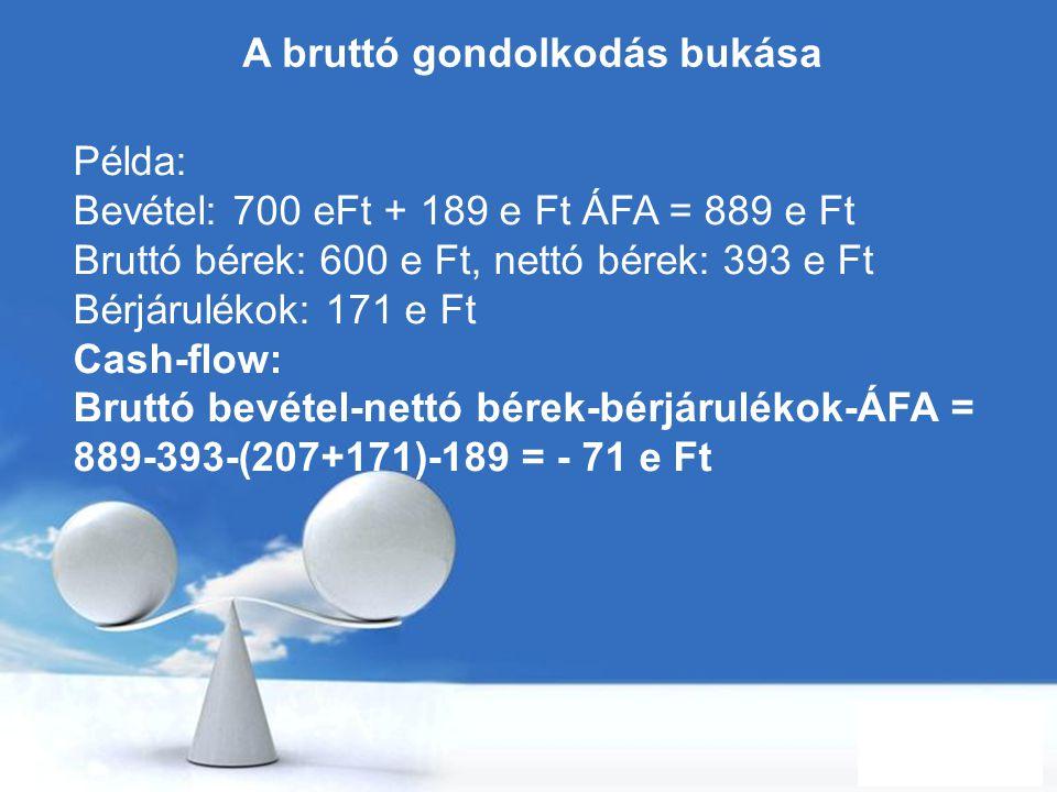 Free Powerpoint Templates Page 60 A bruttó gondolkodás bukása Példa: Bevétel: 700 eFt + 189 e Ft ÁFA = 889 e Ft Bruttó bérek: 600 e Ft, nettó bérek: 3