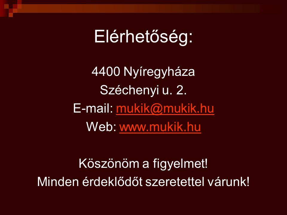 Elérhetőség: 4400 Nyíregyháza Széchenyi u.2.