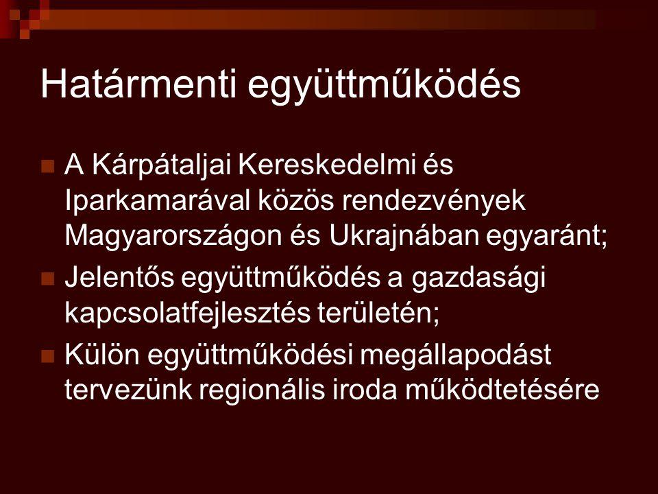 Határmenti együttműködés A Kárpátaljai Kereskedelmi és Iparkamarával közös rendezvények Magyarországon és Ukrajnában egyaránt; Jelentős együttműködés a gazdasági kapcsolatfejlesztés területén; Külön együttműködési megállapodást tervezünk regionális iroda működtetésére