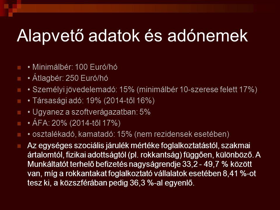 Alapvető adatok és adónemek Minimálbér: 100 Euró/hó Átlagbér: 250 Euró/hó Személyi jövedelemadó: 15% (minimálbér 10-szerese felett 17%) Társasági adó: 19% (2014-től 16%) Ugyanez a szoftverágazatban: 5% ÁFA: 20% (2014-től 17%) osztalékadó, kamatadó: 15% (nem rezidensek esetében) Az egységes szociális járulék mértéke foglalkoztatástól, szakmai ártalomtól, fizikai adottságtól (pl.