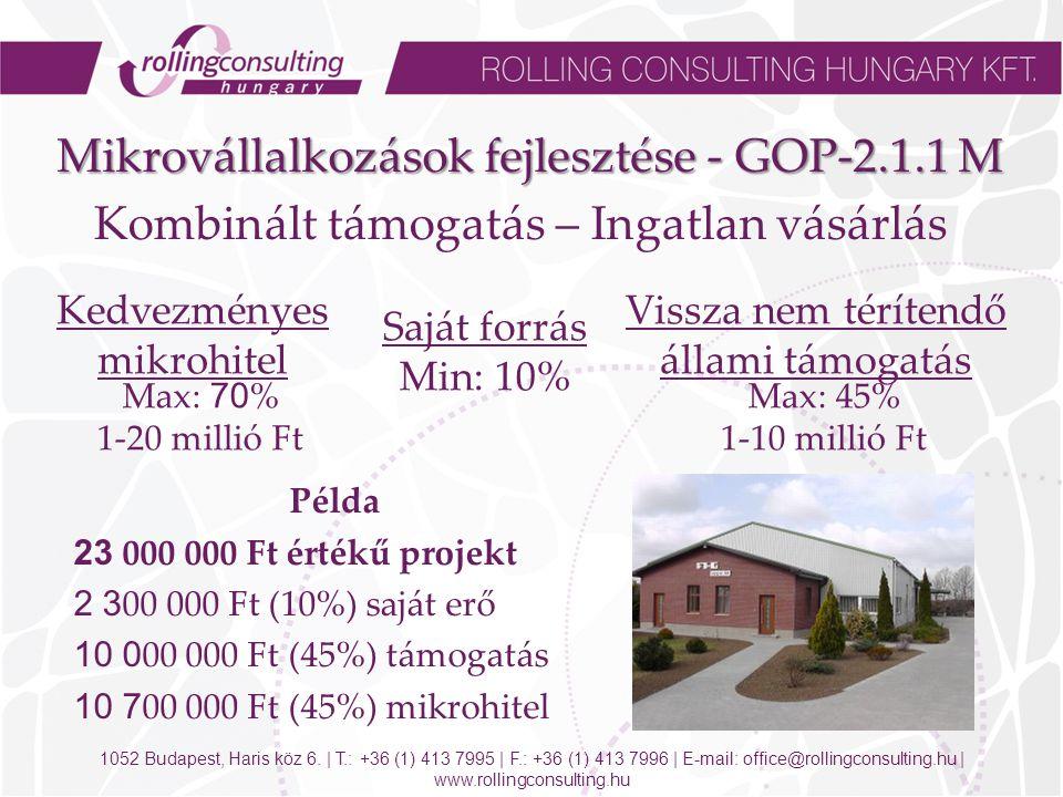 Mikrovállalkozások fejlesztése - GOP-2.1.1 M Kombinált támogatás – Ingatlan vásárlás Kedvezményes mikrohitel Vissza nem térítendő állami támogatás Max: 70 % 1-20 millió Ft Max: 45% 1-10 millió Ft Saját forrás Min: 10% Példa 23 000 000 Ft értékű projekt 2 3 00 000 Ft (10%) saját erő 10 0 00 000 Ft (45%) támogatás 10 7 00 000 Ft (45%) mikrohitel 1052 Budapest, Haris köz 6.