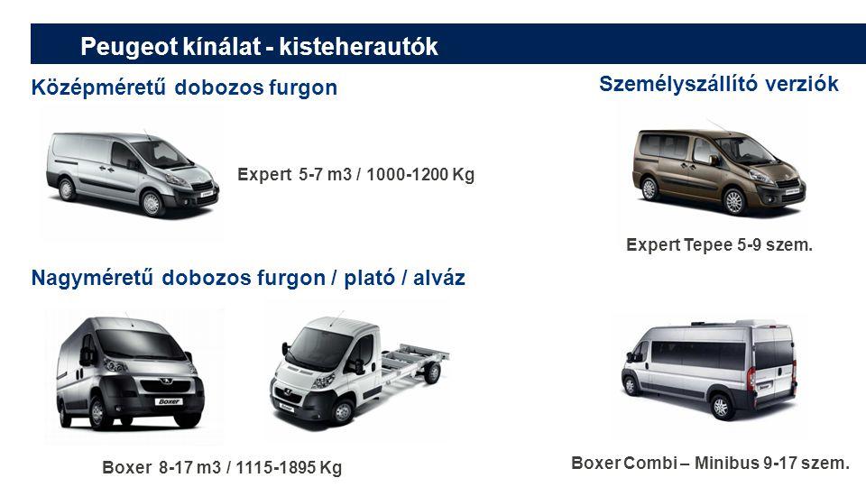 Peugeot kínálat - kisteherautók Nagyméretű dobozos furgon / plató / alváz Középméretű dobozos furgon Személyszállító verziók Expert 5-7 m3 / 1000-1200 Kg Boxer 8-17 m3 / 1115-1895 Kg Expert Tepee 5-9 szem.