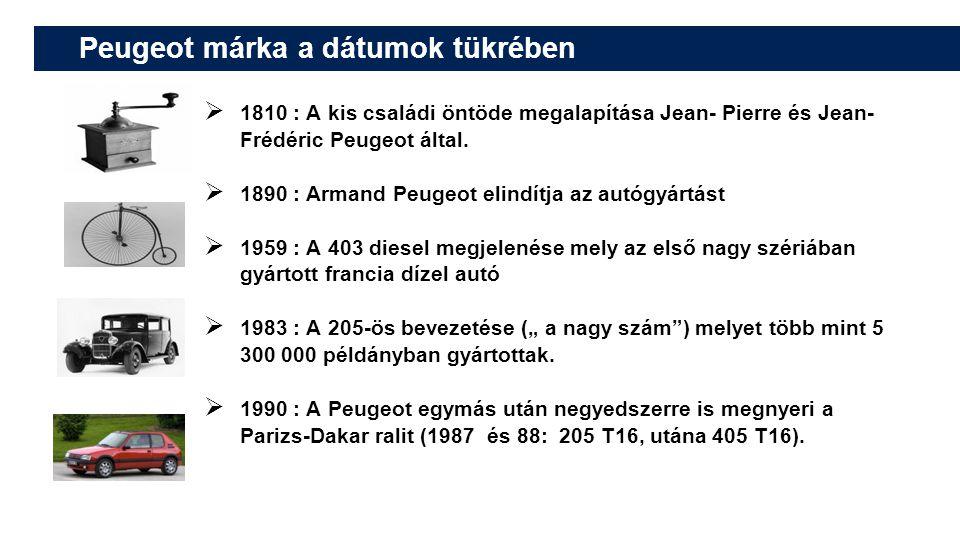 Peugeot márka a dátumok tükrében  1810 : A kis családi öntöde megalapítása Jean- Pierre és Jean- Frédéric Peugeot által.  1890 : Armand Peugeot elin