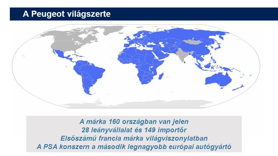 A Peugeot világszerte A márka 160 országban van jelen 28 leányvállalat és 149 importőr Elsőszámú francia márka világviszonylatban A PSA konszern a második legnagyobb európai autógyártó