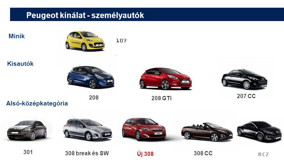 Peugeot kínálat - személyautók Minik Kisautók Alsó-középkategória 107 208 207 CC 308 break és SW308 CC RCZ 301 208 GTi Új 308