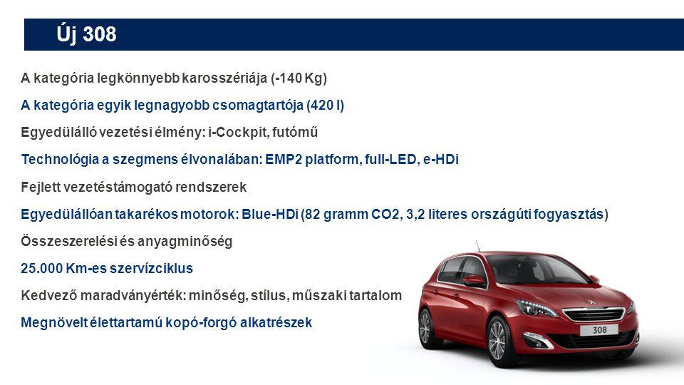 A kategória legkönnyebb karosszériája (-140 Kg) A kategória egyik legnagyobb csomagtartója (420 l) Egyedülálló vezetési élmény: i-Cockpit, futómű Technológia a szegmens élvonalában: EMP2 platform, full-LED, e-HDi Fejlett vezetéstámogató rendszerek Egyedülállóan takarékos motorok: Blue-HDi (82 gramm CO2, 3,2 literes országúti fogyasztás) Összeszerelési és anyagminőség 25.000 Km-es szervízciklus Kedvező maradványérték: minőség, stílus, műszaki tartalom Megnövelt élettartamú kopó-forgó alkatrészek