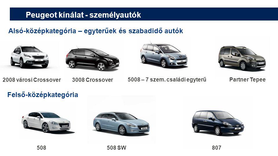 Peugeot kínálat - személyautók Alsó-középkategória – egyterűek és szabadidő autók Felső-középkategória Partner Tepee5008 – 7 szem. családi egyterű 300