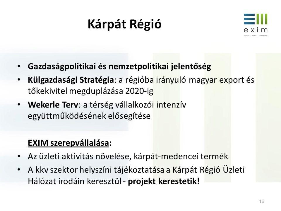 Kárpát Régió Gazdaságpolitikai és nemzetpolitikai jelentőség Külgazdasági Stratégia: a régióba irányuló magyar export és tőkekivitel megduplázása 2020