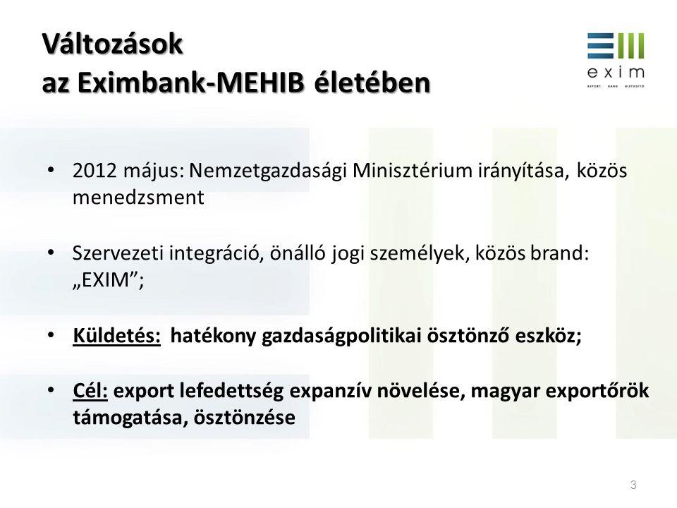 Változások az Eximbank-MEHIB életében 2012 május: Nemzetgazdasági Minisztérium irányítása, közös menedzsment Szervezeti integráció, önálló jogi személ
