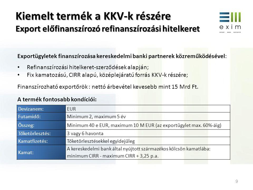 Finanszírozási feltételek CIRR – kedvezményes kamatozás CIRR (Commercial Interest Reference Rate) alkalmazásának feltételei: 2-10 éves futamidő (előfinanszírozási keretnél 2-5 év) Fix kamat a futamidőre, 6 havi lineáris tőketörlesztés Kizáró okok: mezőgazdasági termék, hadászat EUR CIRR: 1,39% p.a.(2-5 év törlesztés esetén – 2013.