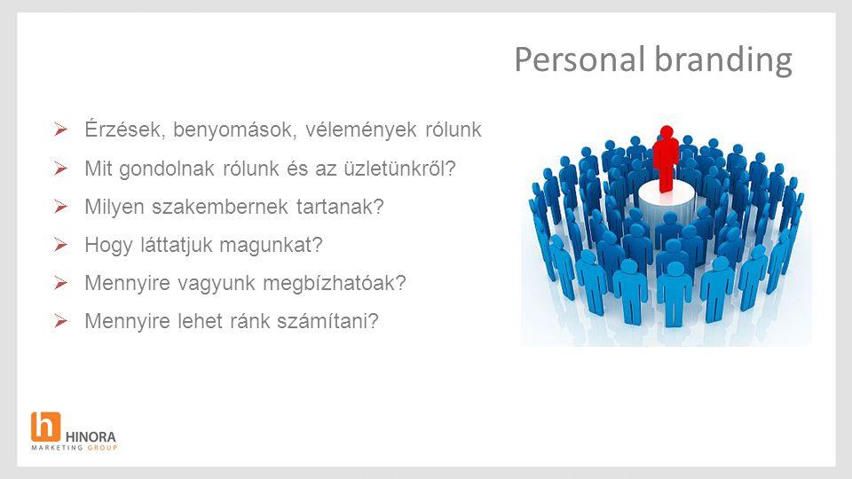 Personal branding  Érzések, benyomások, vélemények rólunk  Mit gondolnak rólunk és az üzletünkről?  Milyen szakembernek tartanak?  Hogy láttatjuk