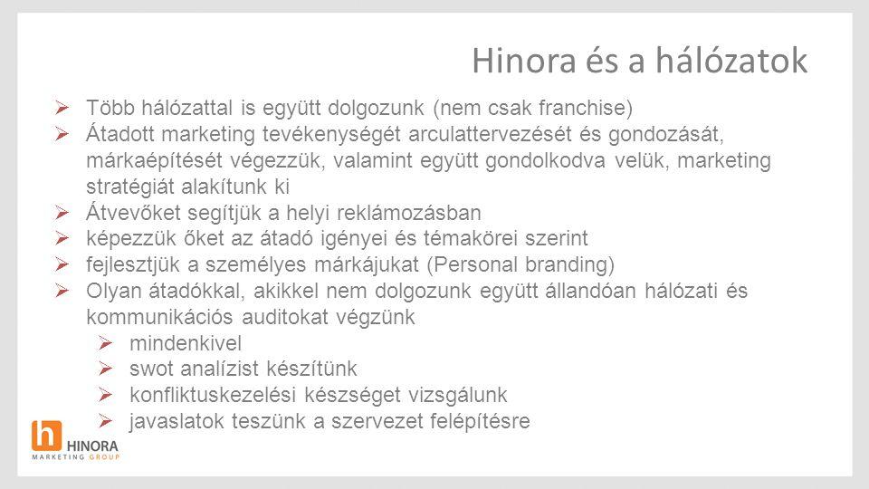 Hinora és a hálózatok  Több hálózattal is együtt dolgozunk (nem csak franchise)  Átadott marketing tevékenységét arculattervezését és gondozását, má