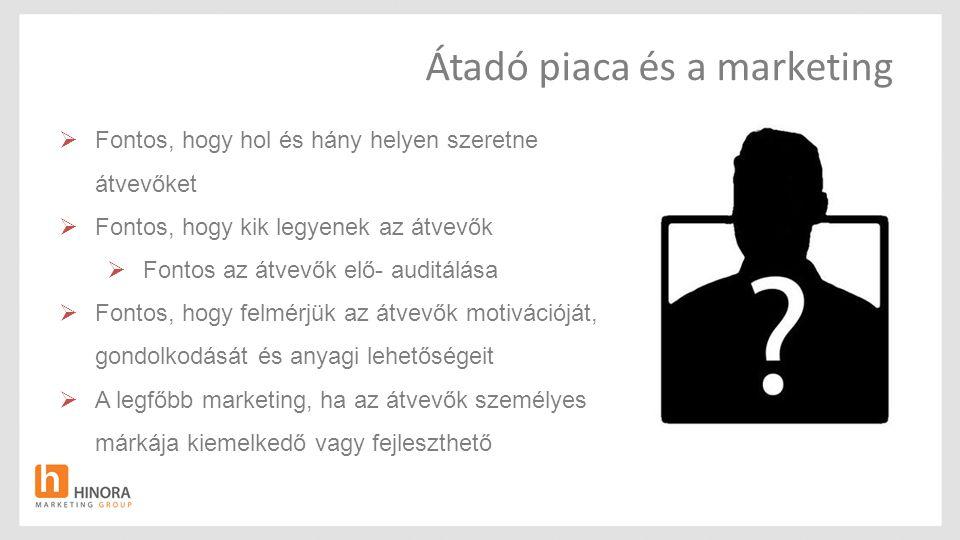 Átadó marketing kötelezettségei  Használatba adja  a márkanevét  az arculatot,  a tudását (know-how)  Ezért folyamatosan építeni kell a márkáját  Folyamatosan gondoznia kell az arculatát  Képezni, edukálnia kell a hálózat résztvevőit  Folyamatos marketingkommunikációs tevékenységet kell végeznie