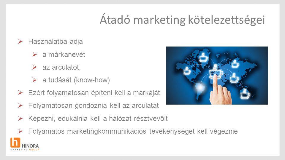 Átadó marketing kötelezettségei  Használatba adja  a márkanevét  az arculatot,  a tudását (know-how)  Ezért folyamatosan építeni kell a márkáját