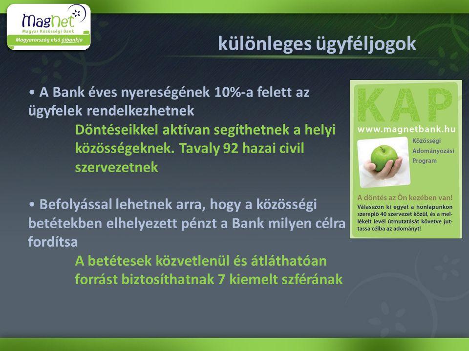 különleges ügyféljogok A Bank éves nyereségének 10%-a felett az ügyfelek rendelkezhetnek Döntéseikkel aktívan segíthetnek a helyi közösségeknek.