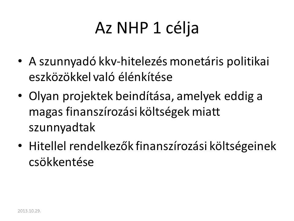 Az NHP 1 célja A szunnyadó kkv-hitelezés monetáris politikai eszközökkel való élénkítése Olyan projektek beindítása, amelyek eddig a magas finanszíroz