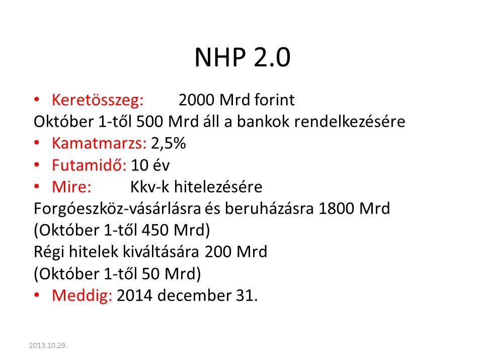 NHP 2.0 Keretösszeg:2000 Mrd forint Október 1-től 500 Mrd áll a bankok rendelkezésére Kamatmarzs: 2,5% Futamidő: 10 év Mire:Kkv-k hitelezésére Forgóes