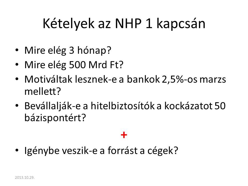 Kételyek az NHP 1 kapcsán Mire elég 3 hónap? Mire elég 500 Mrd Ft? Motiváltak lesznek-e a bankok 2,5%-os marzs mellett? Bevállalják-e a hitelbiztosító