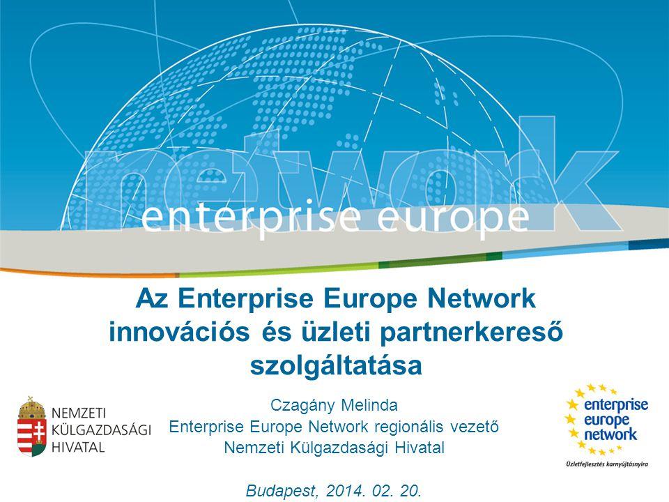 Title of the presentation | Date |‹#› K+F nemzetközi együttműködés 4D digitális avatár infrastruktúra bemutatása a teljes körű betegadatok eléréséhez A HITA Enterprise Europe Network segítségével a bioinformatikai fejlesztéseket végző Astrid Research Kft.