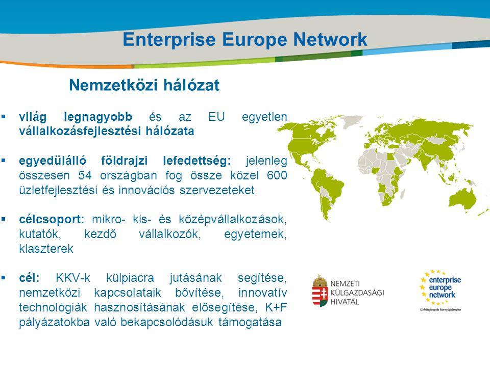 Title of the presentation | Date |‹#› Enterprise Europe Network Nemzetközi hálózat  világ legnagyobb és az EU egyetlen vállalkozásfejlesztési hálózata  egyedülálló földrajzi lefedettség: jelenleg összesen 54 országban fog össze közel 600 üzletfejlesztési és innovációs szervezeteket  célcsoport: mikro- kis- és középvállalkozások, kutatók, kezdő vállalkozók, egyetemek, klaszterek  cél: KKV-k külpiacra jutásának segítése, nemzetközi kapcsolataik bővítése, innovatív technológiák hasznosításának elősegítése, K+F pályázatokba való bekapcsolódásuk támogatása