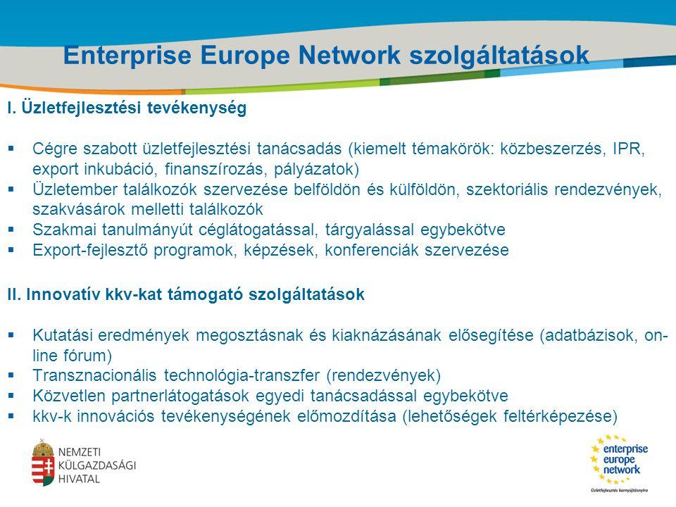 Title of the presentation | Date |‹#› Enterprise Europe Network szolgáltatások III.