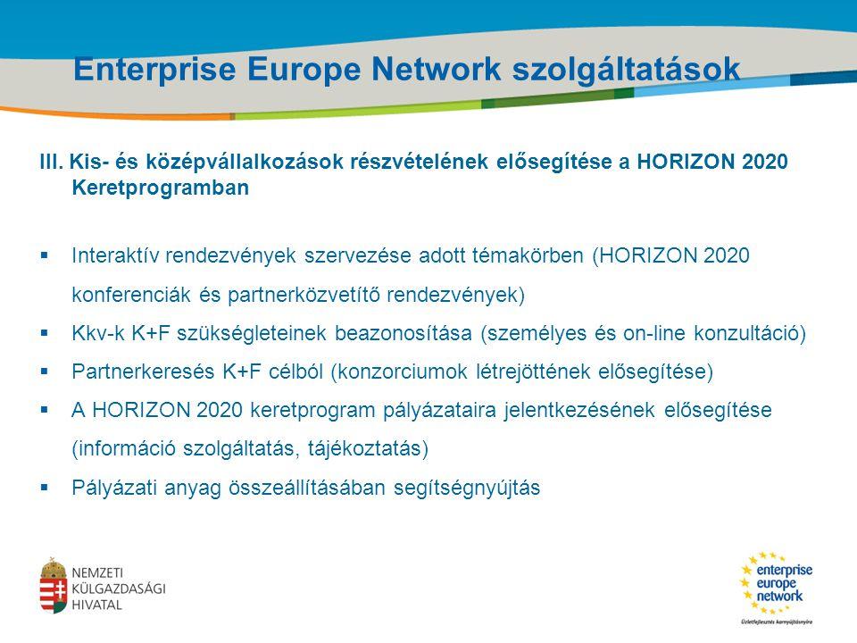 Title of the presentation | Date |‹#› Egyéb tevékenységek  KKV hét koordinátor - EU kezdeményezés, amelyben speciális rendezvényeket szervezünk KKV-knak aktuális témakörökben, továbbá segítjük a rendezvényszervező cégeket bekapcsolódni a programba  CIP öko-innovációs program kontaktpont - cégeket tanácsadással segítjük a sikeres pályázás érdekében környezetvédelmi témakörben  EU IPR Helpdesk Nagykövet Program - Európai Bizottság szellemi tulajdonvédelemmel kapcsolatos szolgáltatásokat nyújtó kezdeményezése Nemzetközi projektek  Erasmus Fiatal Vállalkozóknak kontaktpont  Climate KIC partner - innovációval az üzleti, akadémiai és kutatói szféra közti hálózatosodás motiválása, felgyorsítása az éghajlatváltozás mérséklése érdekében  DanubePie - Öko-design termék innováció a Duna-régióban HITA EEN tevékenységek