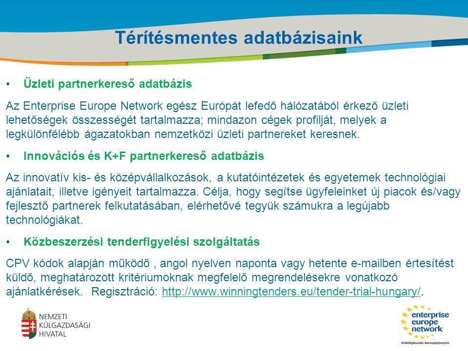 Title of the presentation | Date |‹#› Térítésmentes adatbázisaink Üzleti partnerkereső adatbázis Az Enterprise Europe Network egész Európát lefedő hálózatából érkező üzleti lehetőségek összességét tartalmazza; mindazon cégek profilját, melyek a legkülönfélébb ágazatokban nemzetközi üzleti partnereket keresnek.