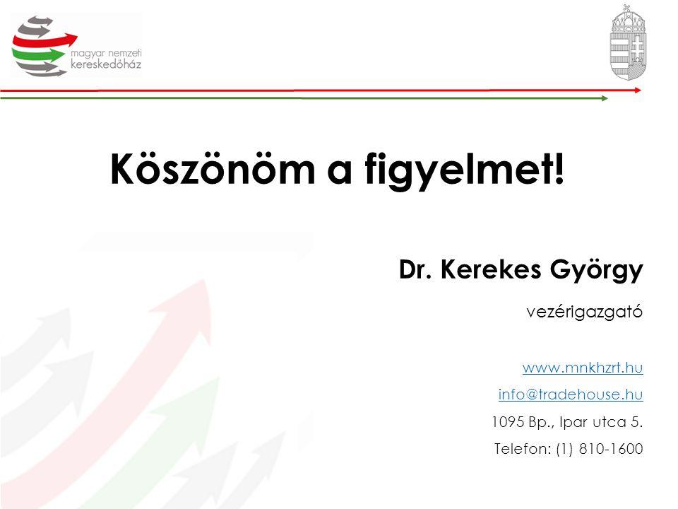 Köszönöm a figyelmet! Dr. Kerekes György vezérigazgató www.mnkhzrt.hu info@tradehouse.hu 1095 Bp., Ipar utca 5. Telefon: (1) 810-1600
